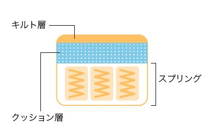 mattressselection4